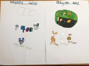 Paralympic poster ideas created by children visiting Family Fun Day at the Paralympic Heritage Centre