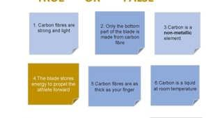KS3 how blades are made activity sheet